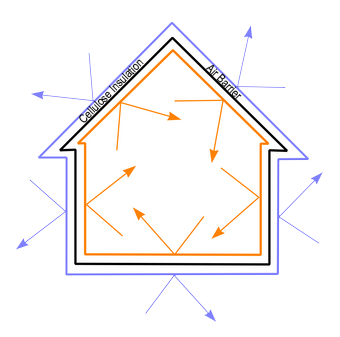 <diagram of fiterlite cellulose insulation nature air barrier>